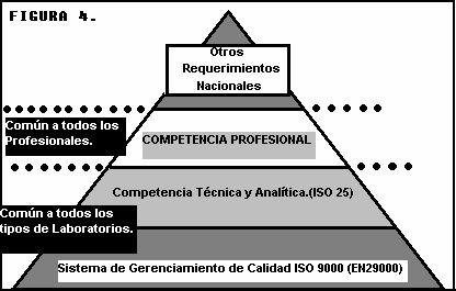 Figura04-ISO15189