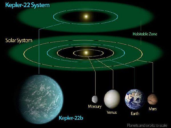 Kepler22bDiagram