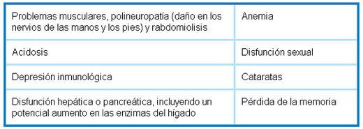 Estatinas1[1]