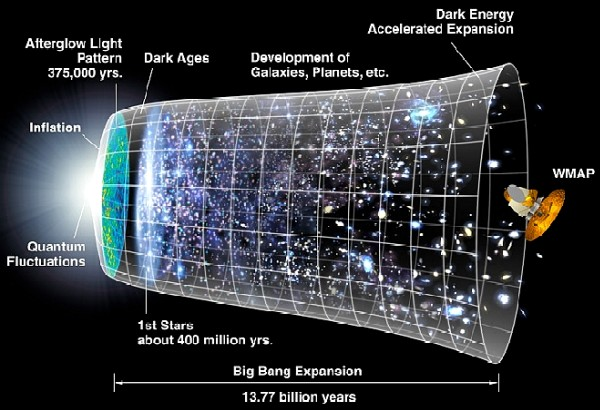 expansion_universo