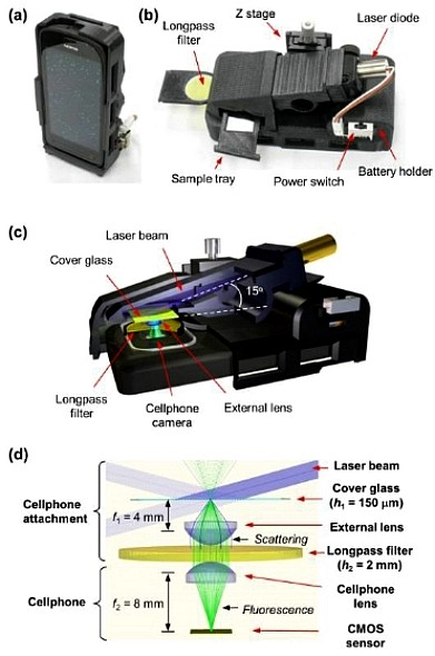 Smartphone_detector