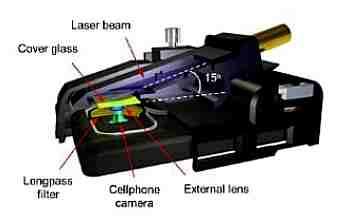 smartphone_microscopic