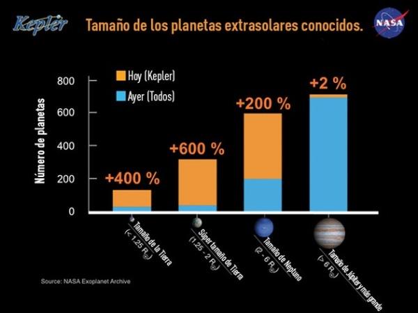 Kepler_planetas