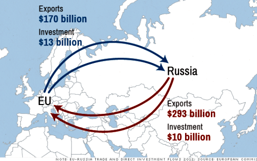 map-russia-eu-exchange
