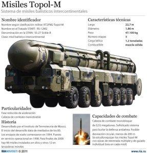 Topol-M