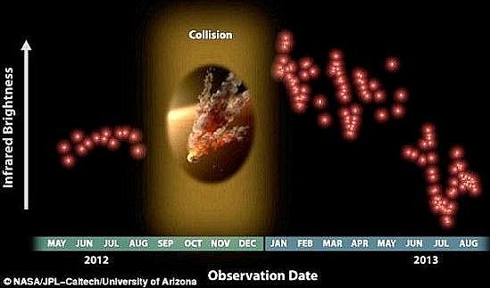 choque-asteroides