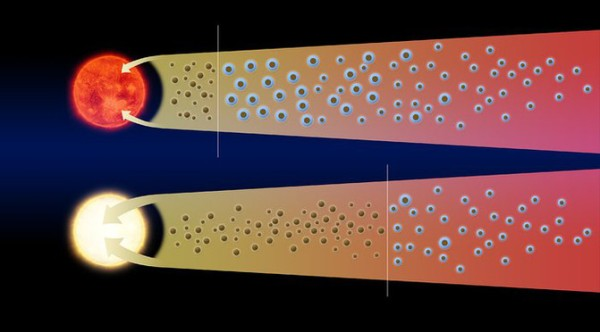 Ilustración que muestra cómo el estallido de V883 Orionis ha desplazado la línea de nieve del agua lejos de la estrella. / ALMA (ESO/NAOJ/NRAO)/L. Cieza