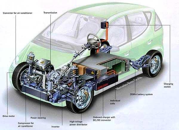 autoelectrico1