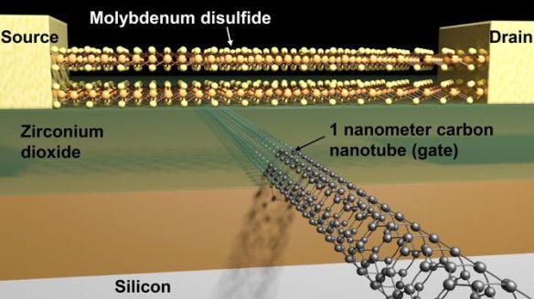 transistor-esquema
