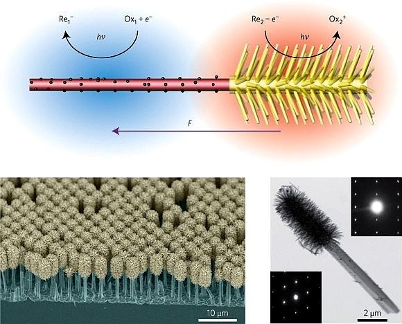 nanorobots-luminicos